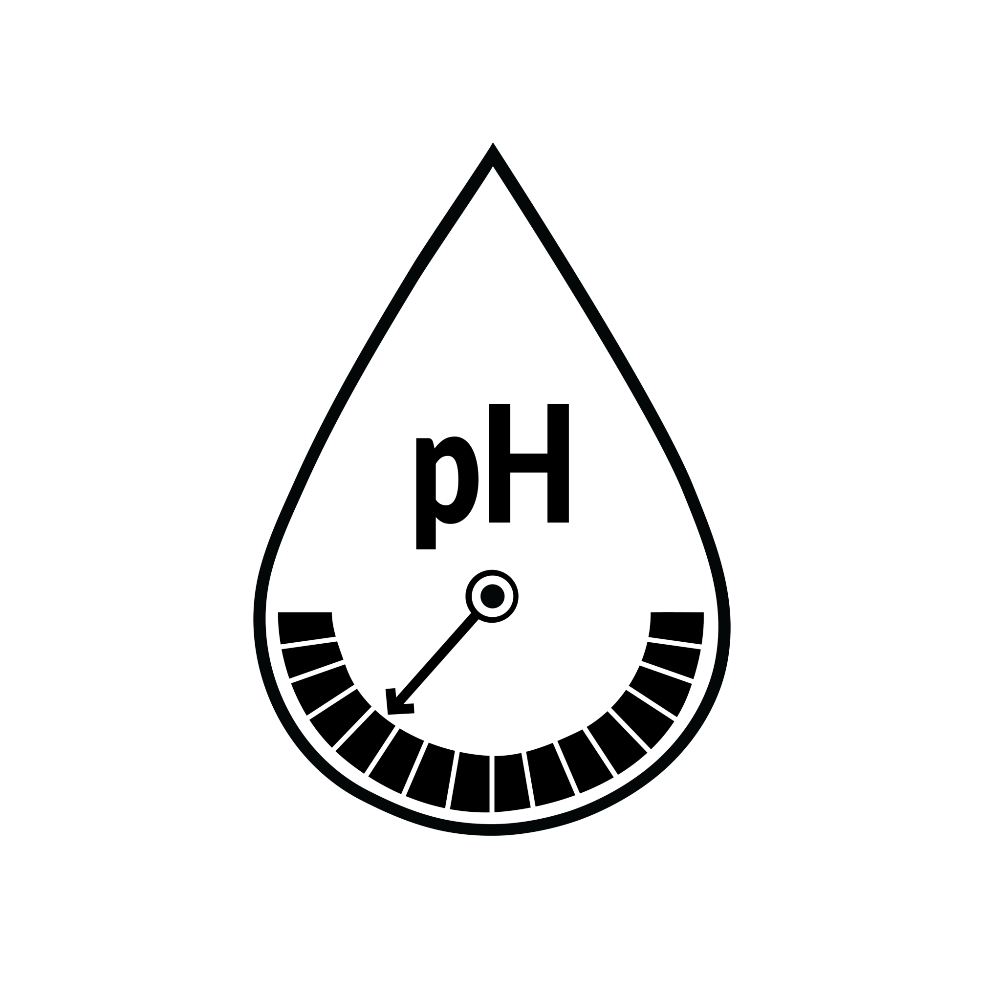 PH LEVEL ISSUES